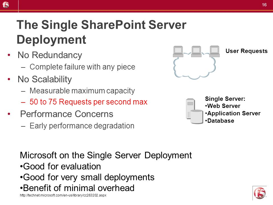 The Single SharePoint Server Deployment