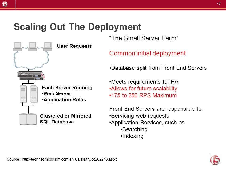 Scaling Out The Deployment