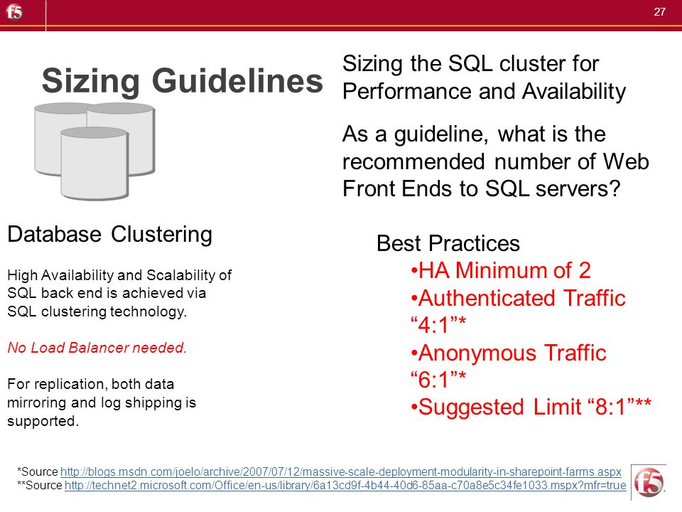 Sizing Guidelines Sizing the SQL cluster for Performance and Availability.