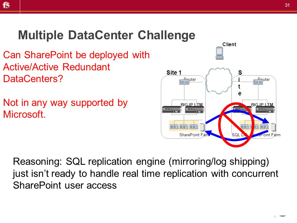 Multiple DataCenter Challenge