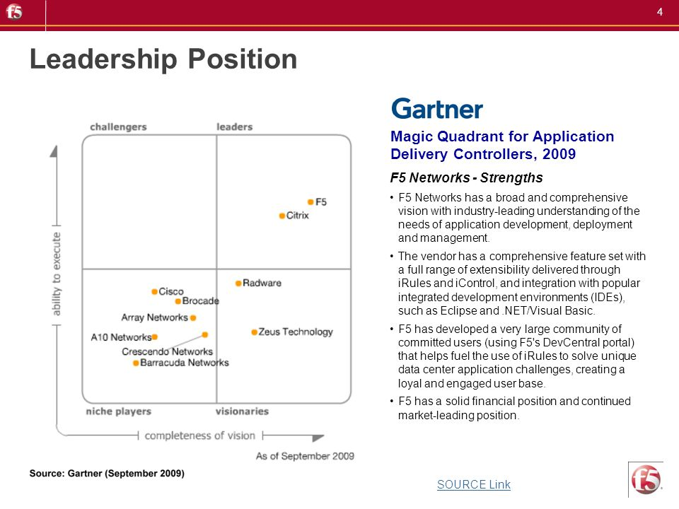 Leadership Position Magic Quadrant for Application Delivery Controllers, 2009. F5 Networks - Strengths.