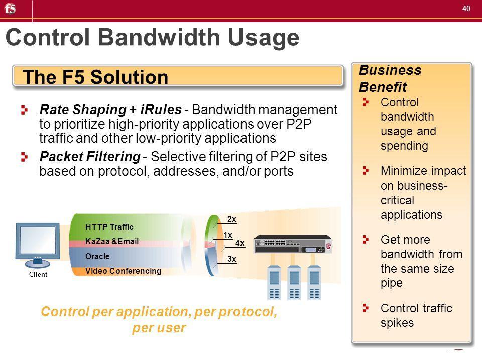 Control Bandwidth Usage