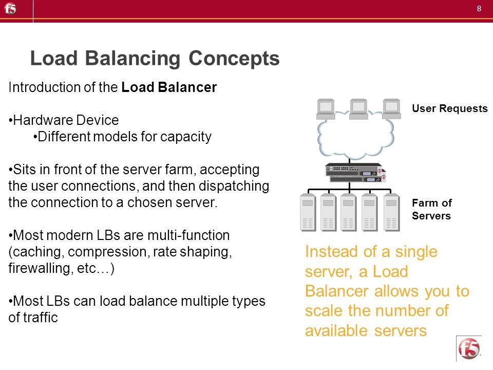 Load Balancing Concepts