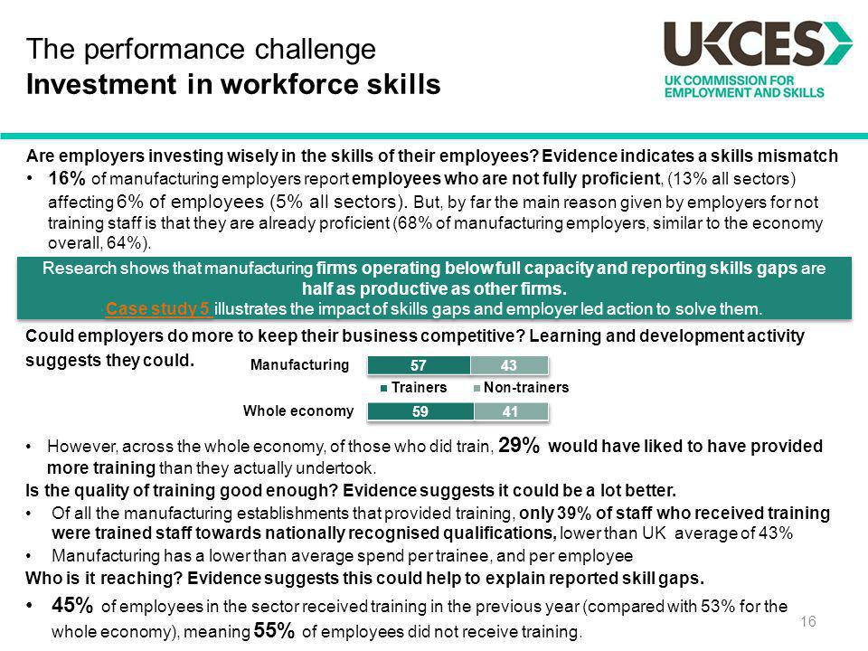 The performance challenge Investment in workforce skills