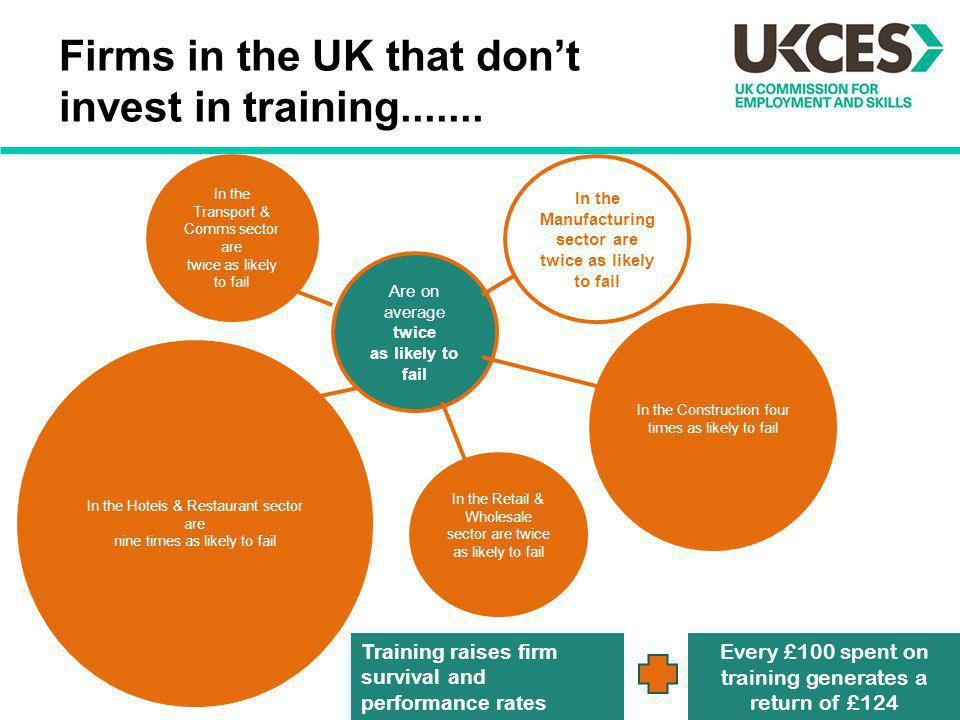 Firms in the UK that don't invest in training.......