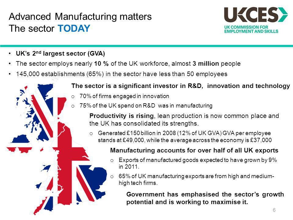 Advanced Manufacturing matters The sector TODAY