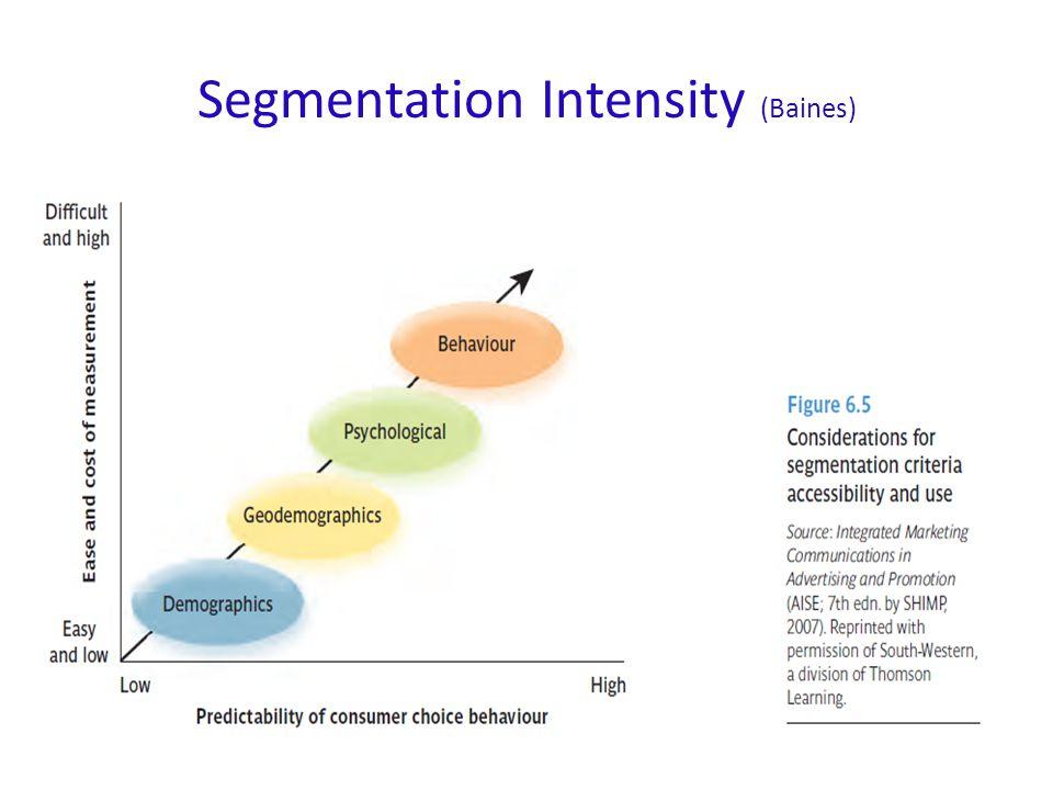 Segmentation Intensity (Baines)