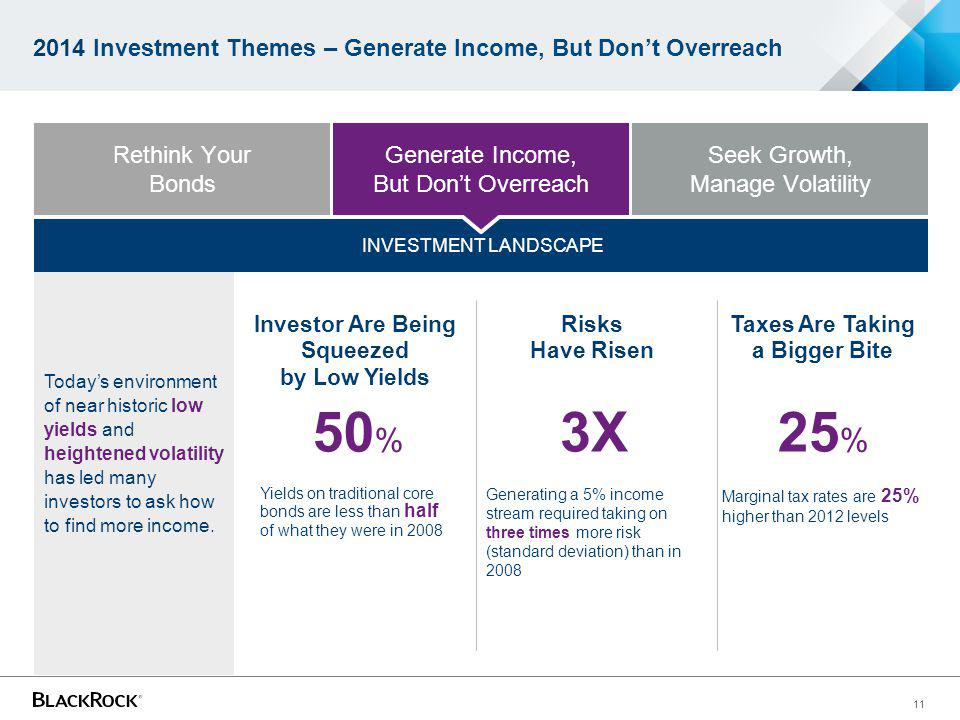 2014 Investment Themes – Generate Income, But Don't Overreach