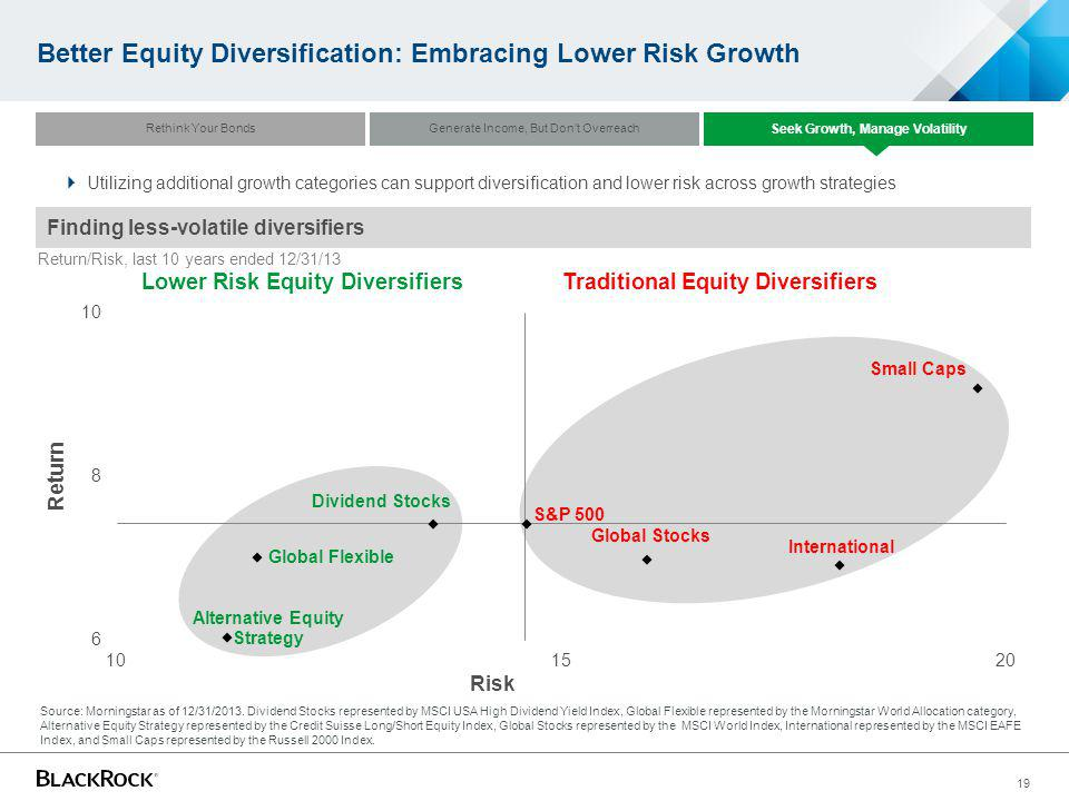 Better Equity Diversification: Embracing Lower Risk Growth