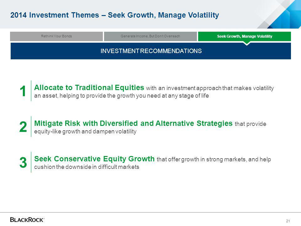 2014 Investment Themes – Seek Growth, Manage Volatility