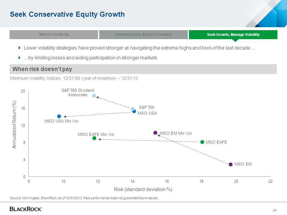 Seek Conservative Equity Growth