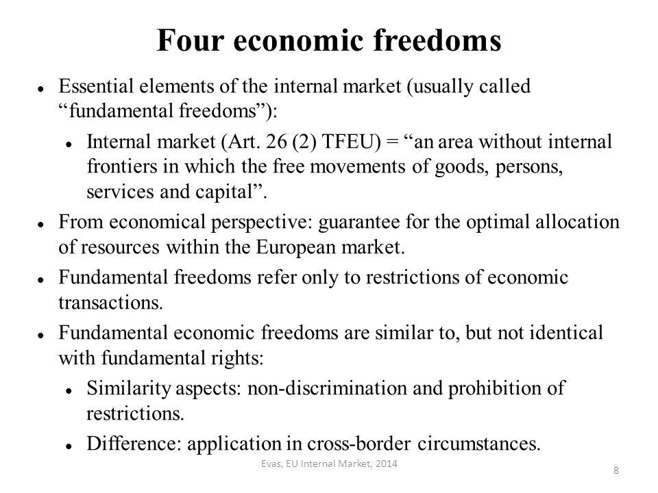Four economic freedoms