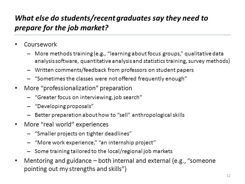 What else do students/recent graduates say they need to prepare for the job market