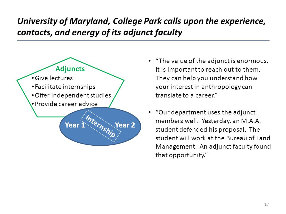 University of Maryland, College Park calls upon the experience, contacts, and energy of its adjunct faculty