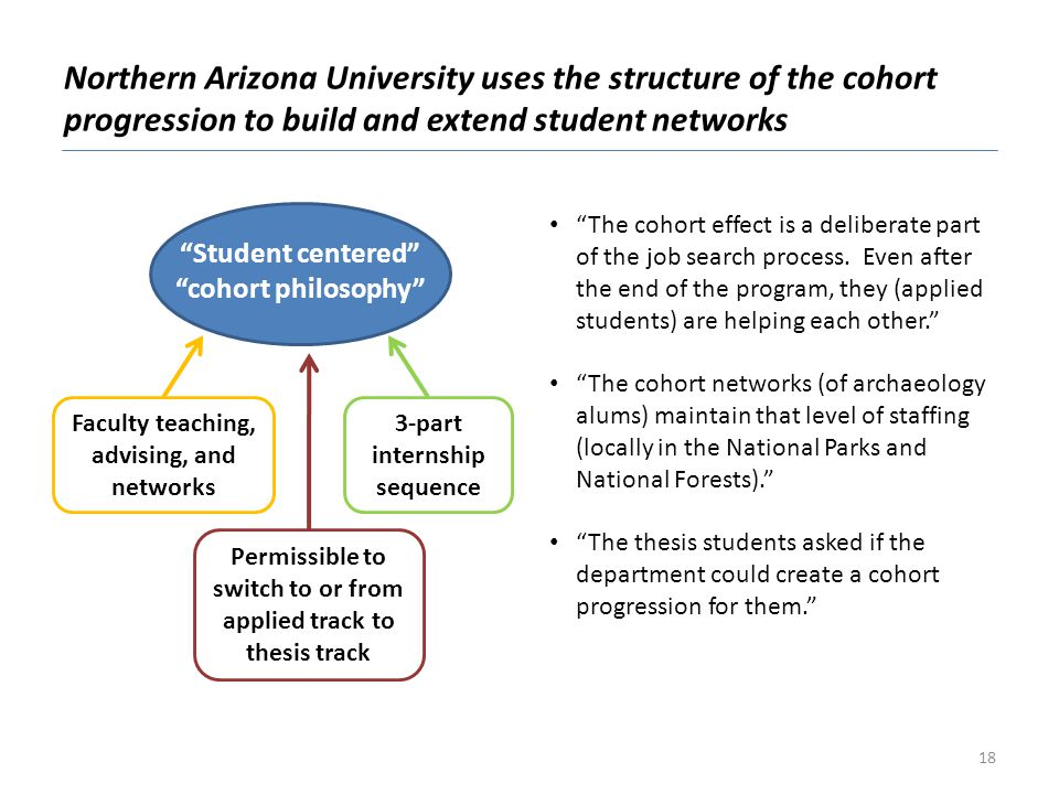 Northern Arizona University uses the structure of the cohort progression to build and extend student networks