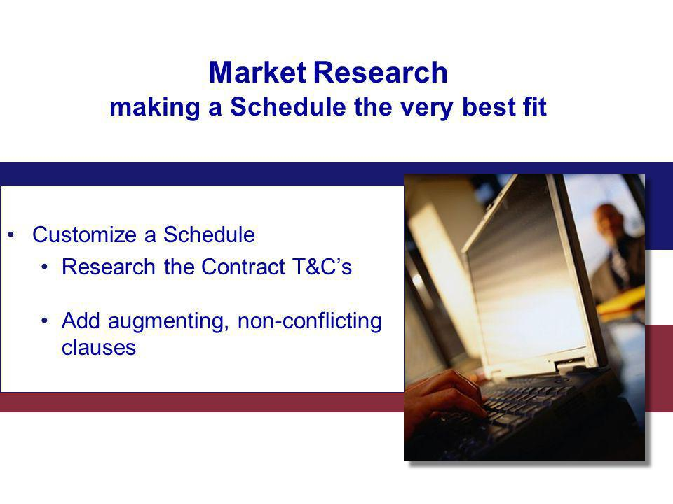 Market Research making a Schedule the very best fit