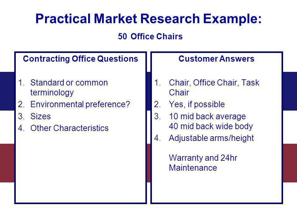 Practical Market Research Example: 50 Office Chairs