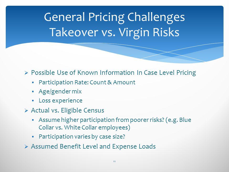 General Pricing Challenges Takeover vs. Virgin Risks