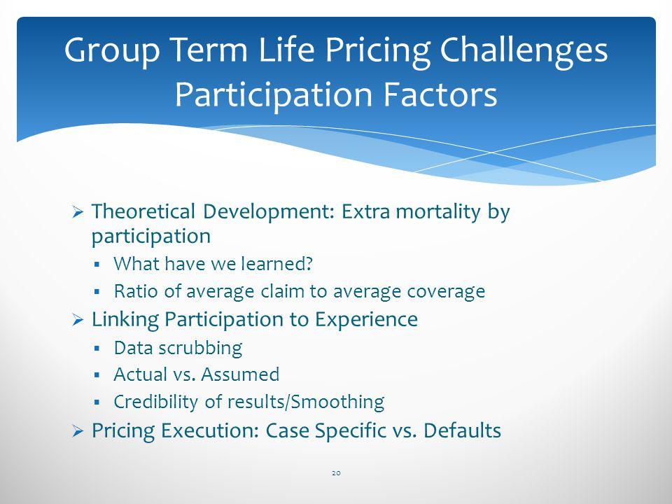 Group Term Life Pricing Challenges Participation Factors