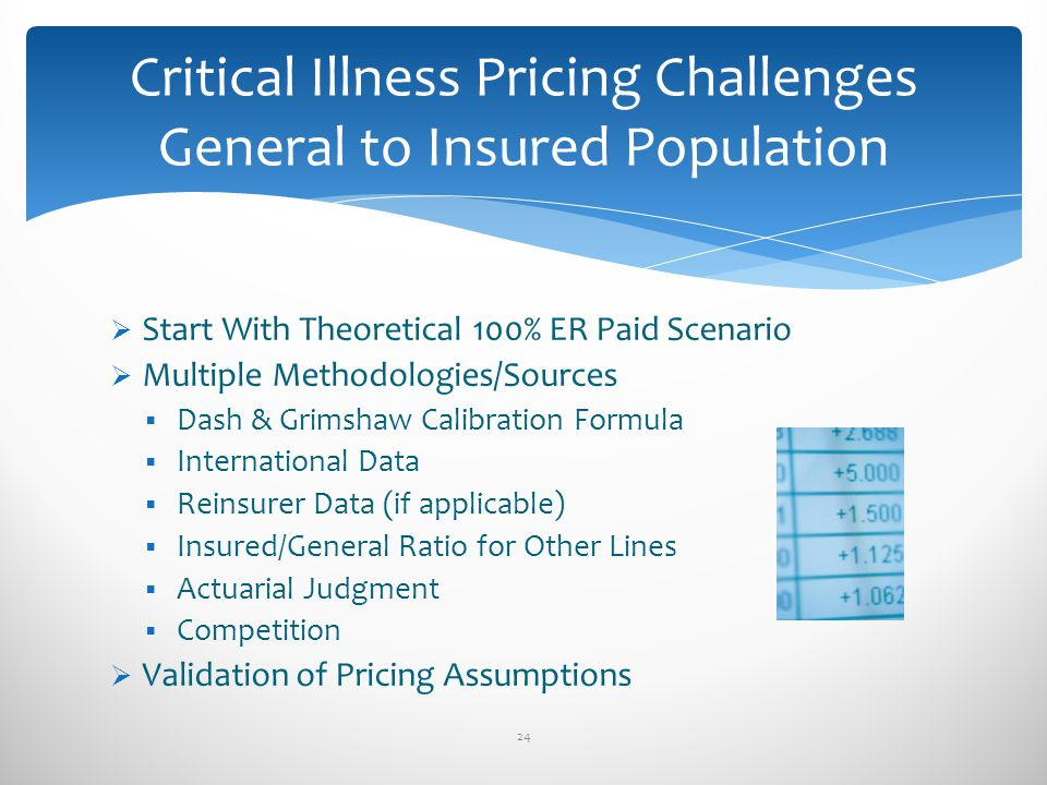Critical Illness Pricing Challenges General to Insured Population