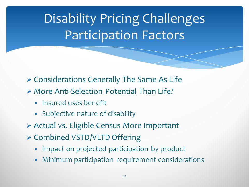 Disability Pricing Challenges Participation Factors