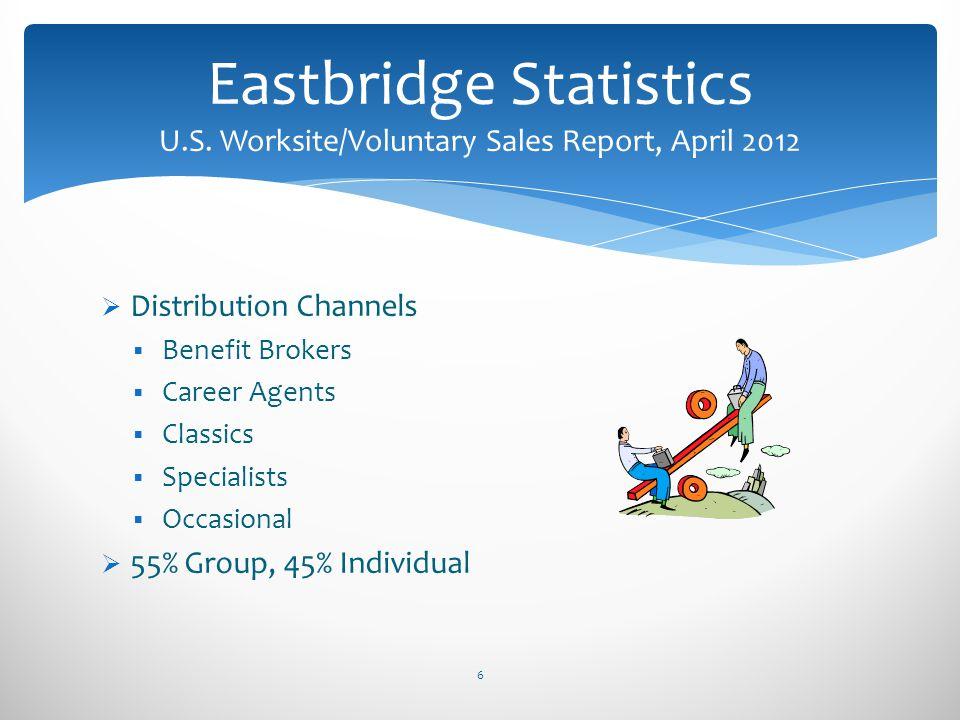 Eastbridge Statistics U.S. Worksite/Voluntary Sales Report, April 2012