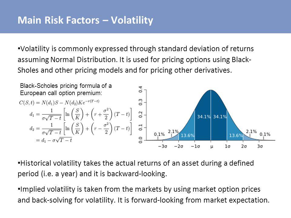 Main Risk Factors – Volatility