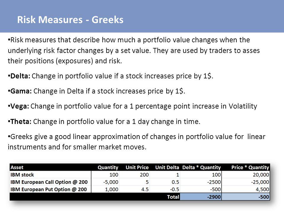 Risk Measures - Greeks