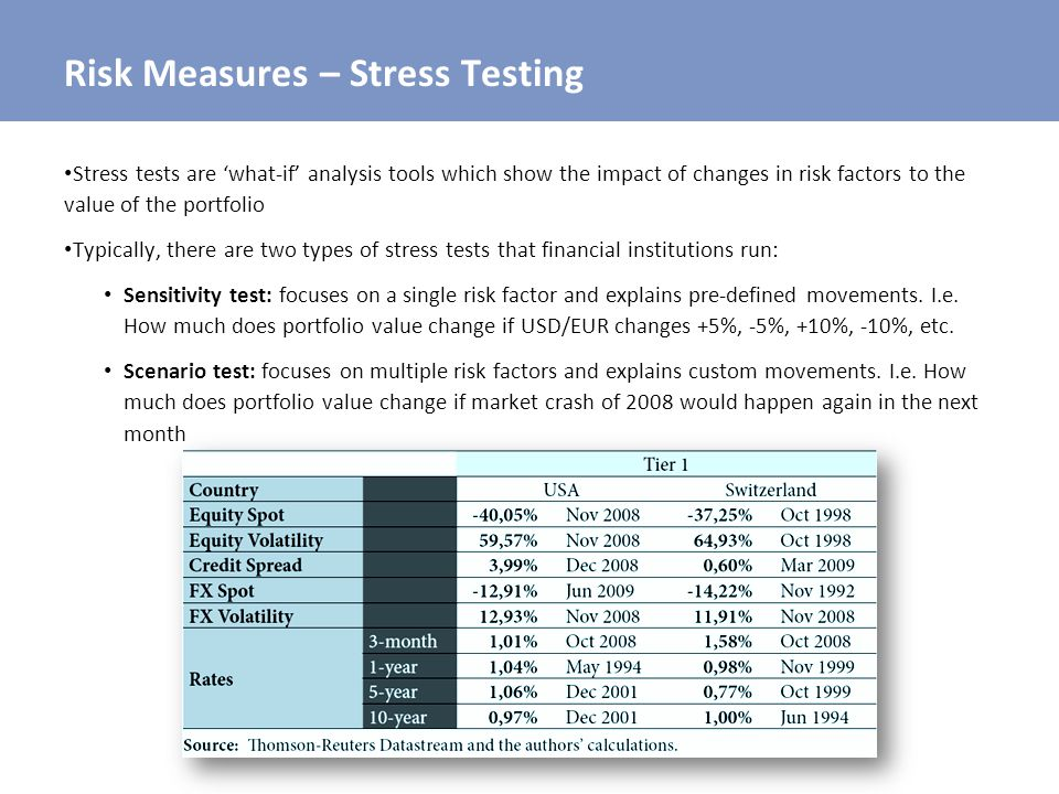 Risk Measures – Stress Testing