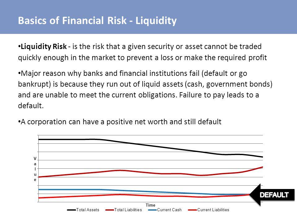 Basics of Financial Risk - Liquidity