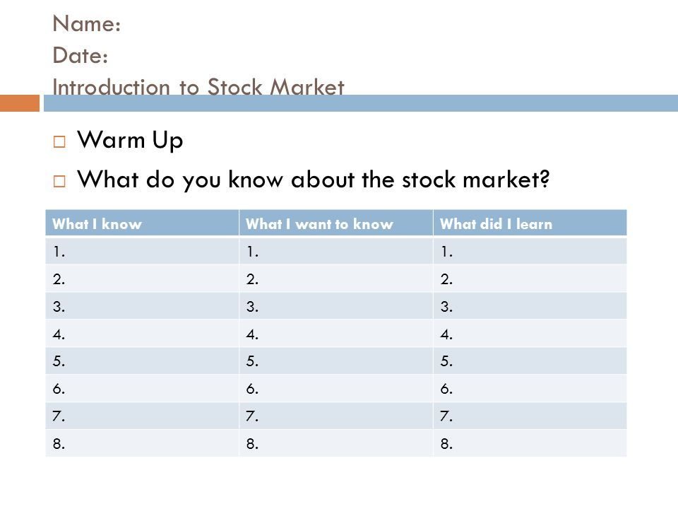 Name: Date: Introduction to Stock Market