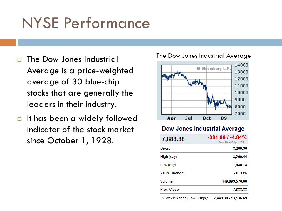 NYSE Performance The Dow Jones Industrial Average.