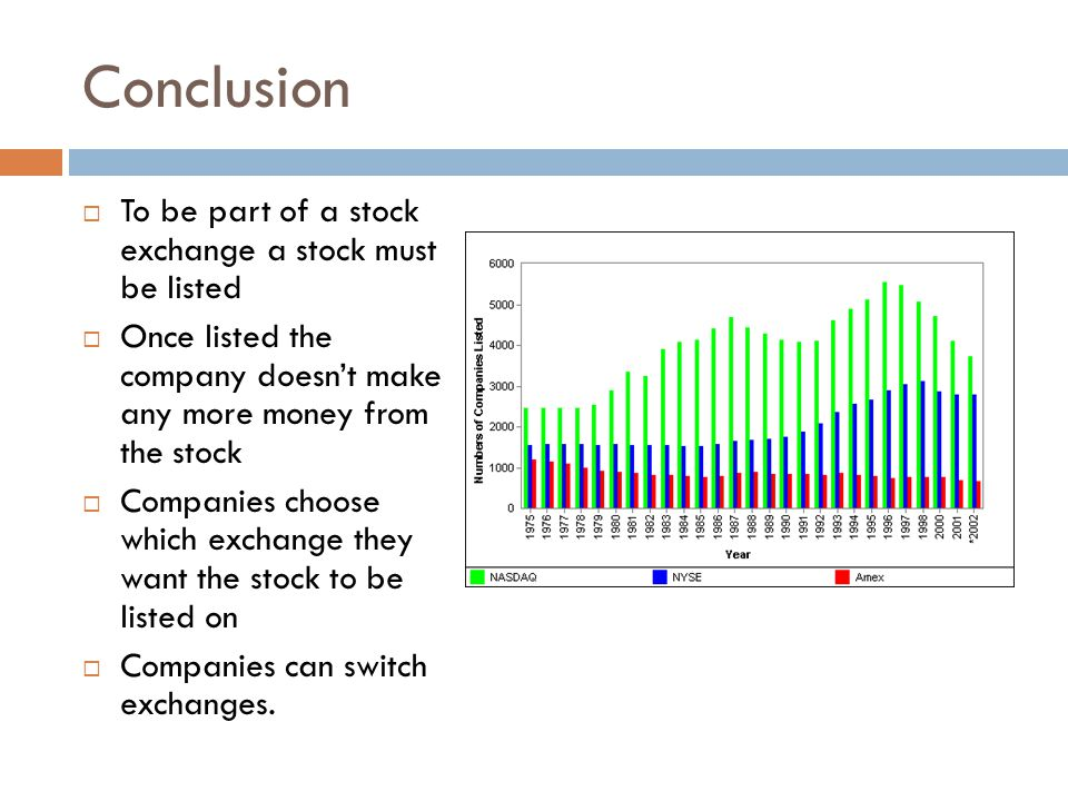 Conclusion To be part of a stock exchange a stock must be listed