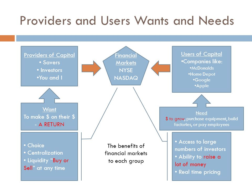 Providers and Users Wants and Needs