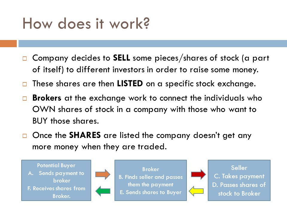 How does it work Company decides to SELL some pieces/shares of stock (a part of itself) to different investors in order to raise some money.
