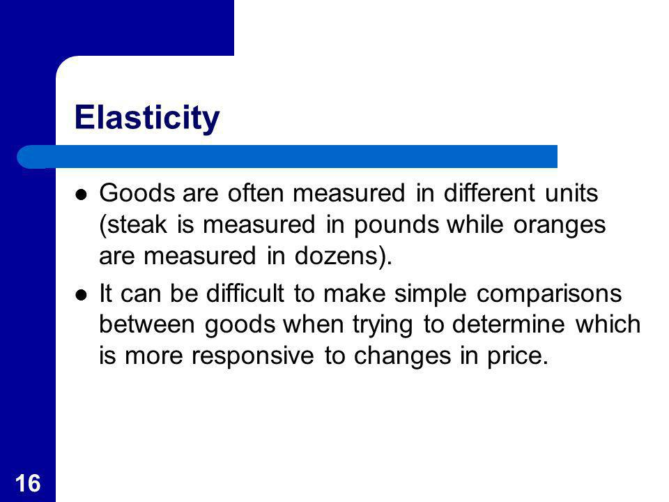 Elasticity Goods are often measured in different units (steak is measured in pounds while oranges are measured in dozens).