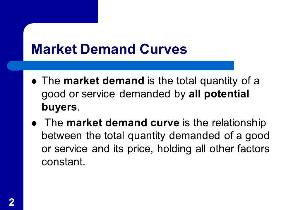 Market Demand Curves The market demand is the total quantity of a good or service demanded by all potential buyers.