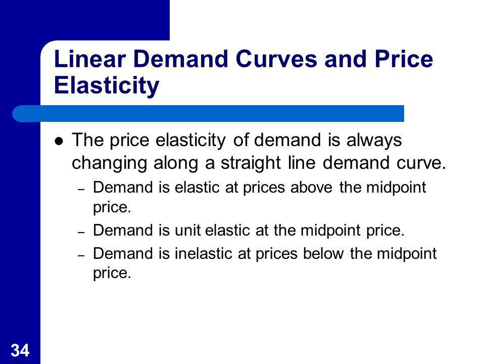 Linear Demand Curves and Price Elasticity
