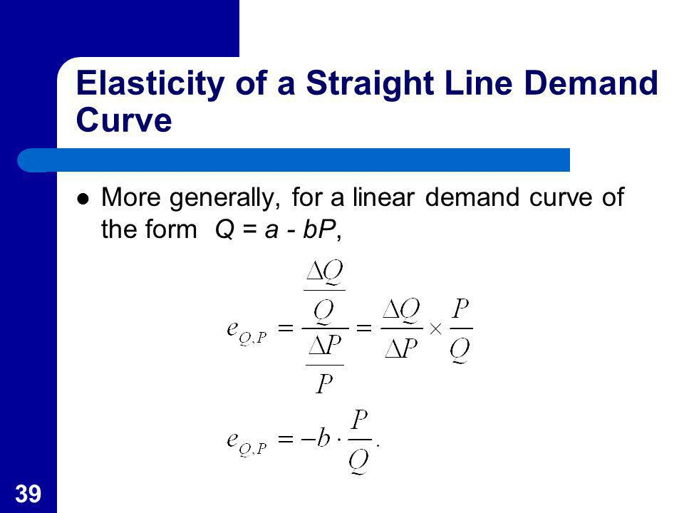 Elasticity of a Straight Line Demand Curve