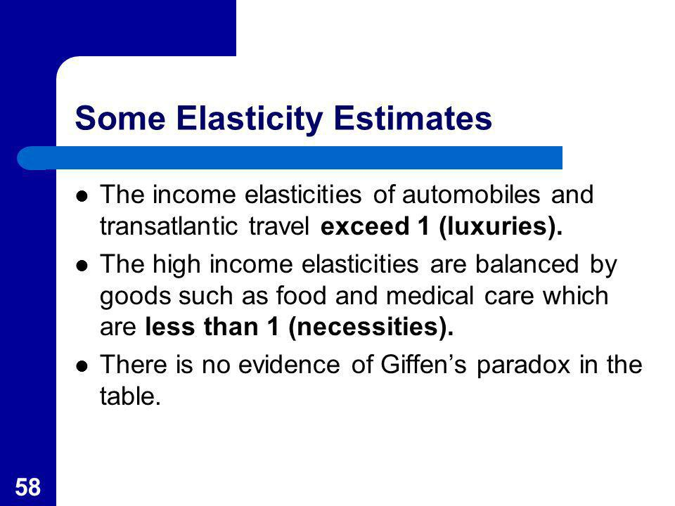 Some Elasticity Estimates