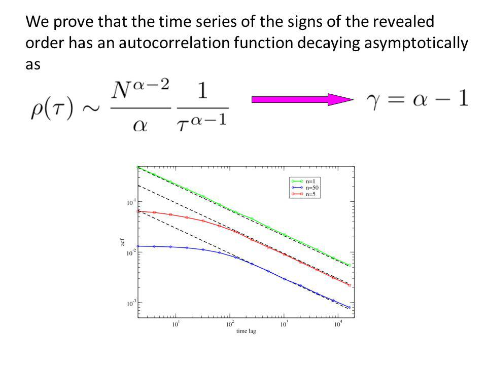 We prove that the time series of the signs of the revealed order has an autocorrelation function decaying asymptotically as