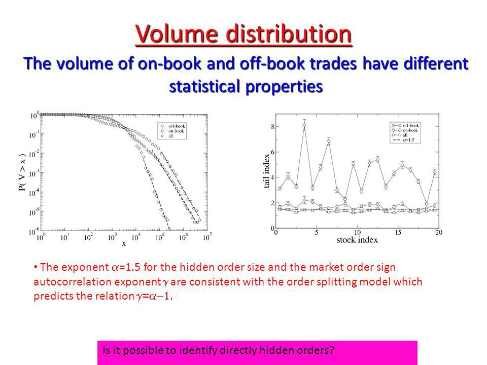 Volume distribution The volume of on-book and off-book trades have different statistical properties.