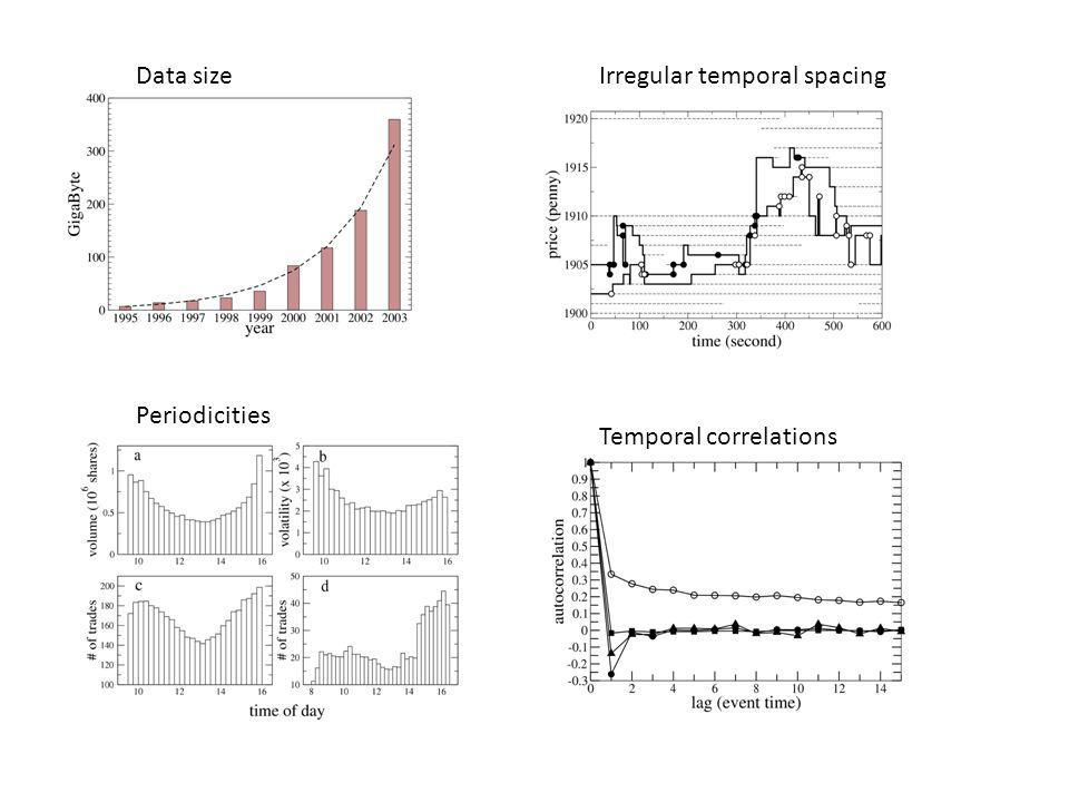 Data size Irregular temporal spacing Periodicities Temporal correlations
