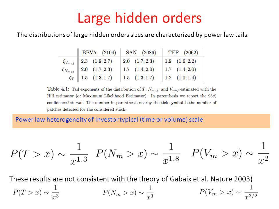 Large hidden orders The distributions of large hidden orders sizes are characterized by power law tails.