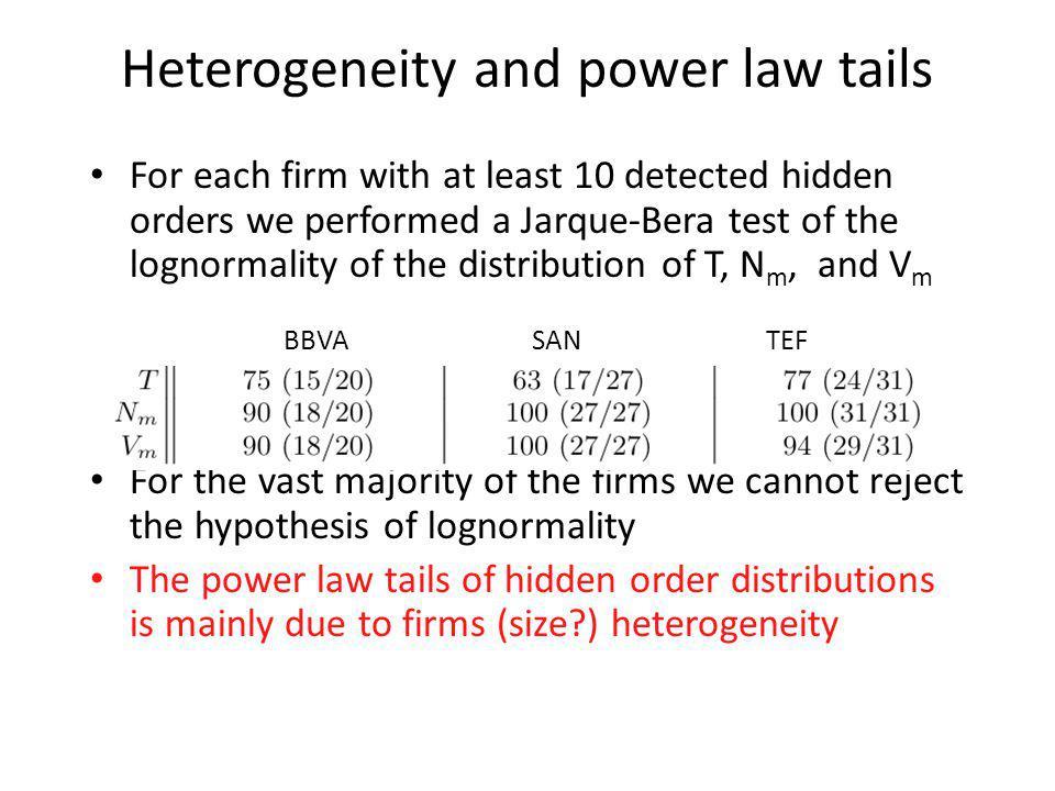 Heterogeneity and power law tails
