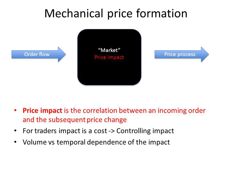 Mechanical price formation