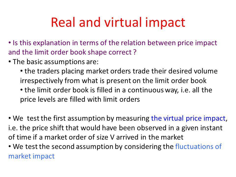 Real and virtual impact