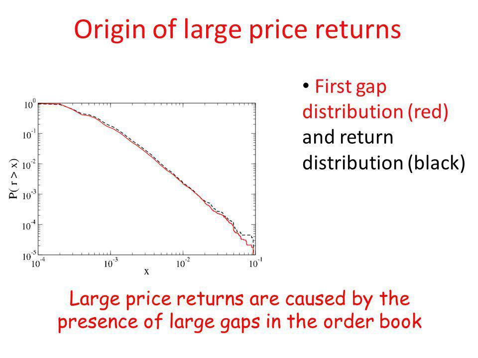 Origin of large price returns