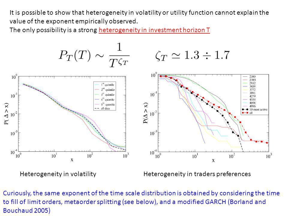It is possible to show that heterogeneity in volatility or utility function cannot explain the value of the exponent empirically observed.