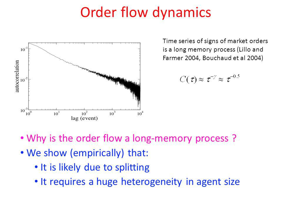 Order flow dynamics Why is the order flow a long-memory process
